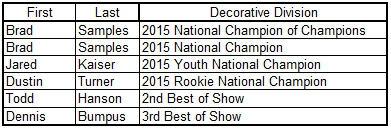 2015 Decorative Top Winners.jpg